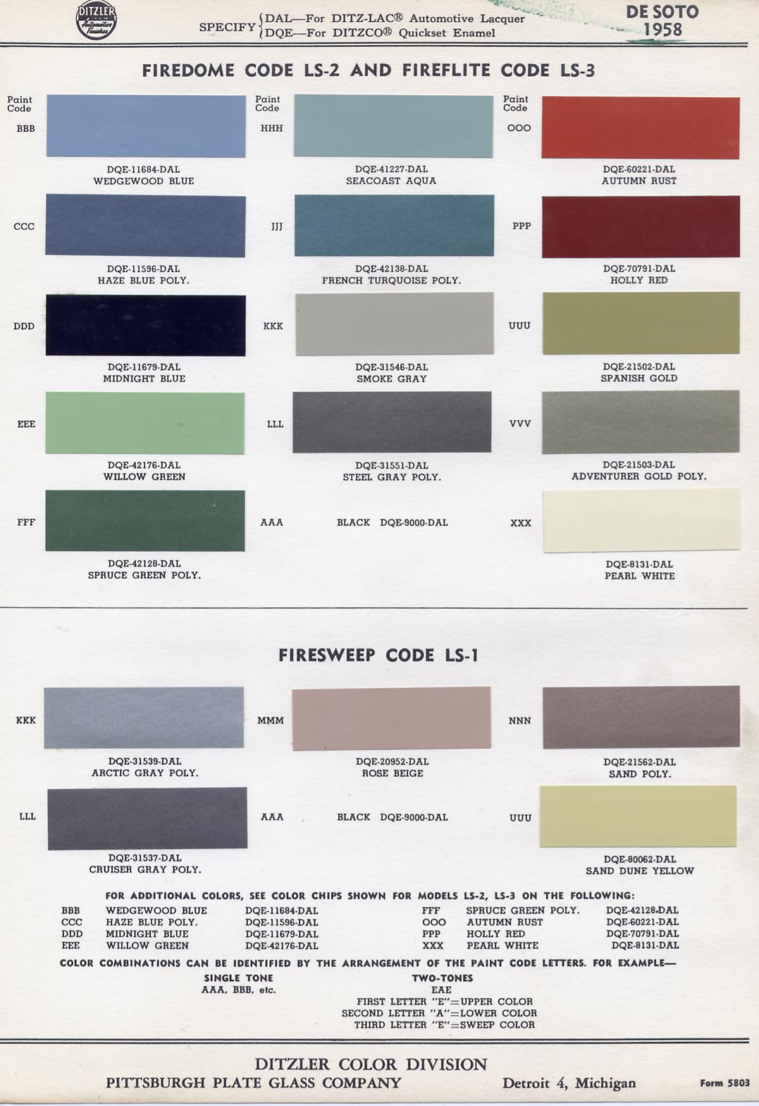 Hyundai Accent Paint Code